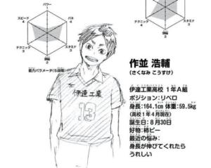 【ハイキュー!!】作並浩輔は声優が変わった?かわいいと人気の作並浩輔に迫る!