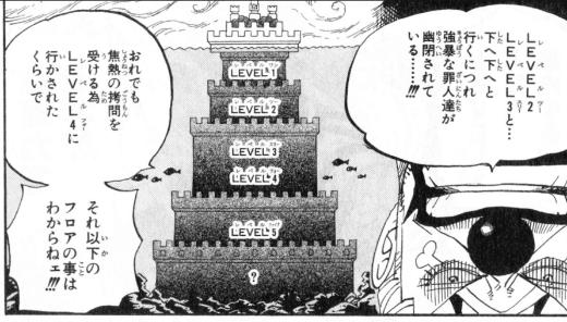 【ワンピース】ハンニャバルの強さは?名言や現在について徹底解説!